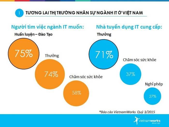 thieu-nhan-luc-nganh-cntt